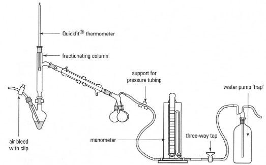 vacuum or reduced