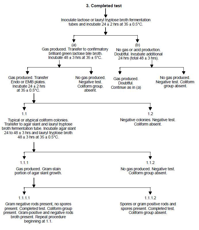 download die intravenöse kurznarkose mit dem neuen phenoxyessigsäurederivat propanidid epontol bericht über die arbeitstagung der deutschen gesellschaft für anaesthesie und des berufsverbandes deutscher anaesthesisten am 25 und 26